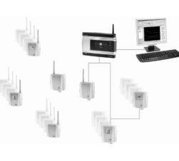 Datenaufzeichnung