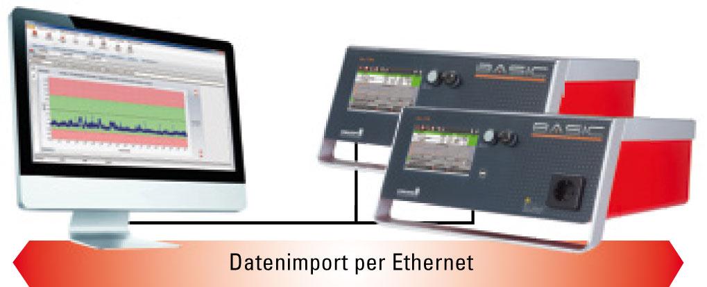 Datenimport per Netzwerk | Online-Betrieb