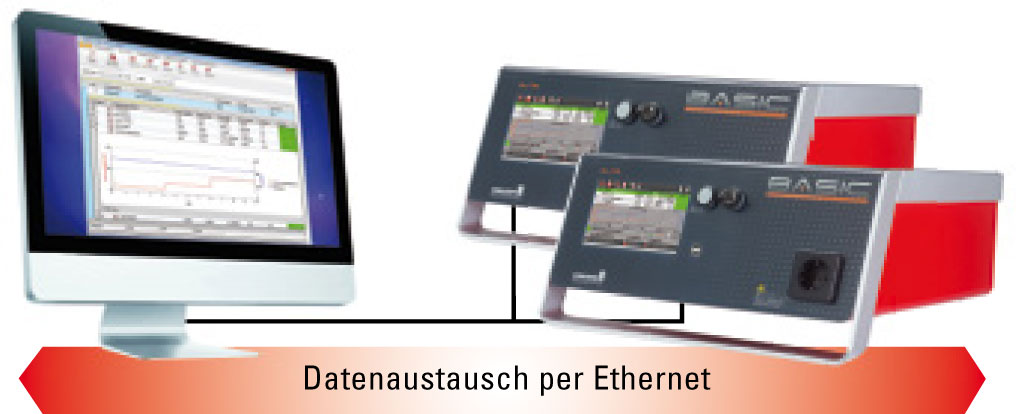 Datenaustausch per Netzwerk | Online-Betrieb