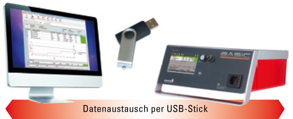 Datenaustausch per USB-Stick | Offline-Betrieb