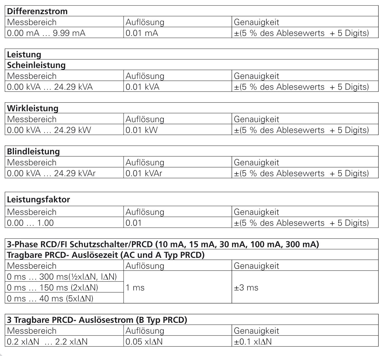 TechnischeDaten-MetrelA1322