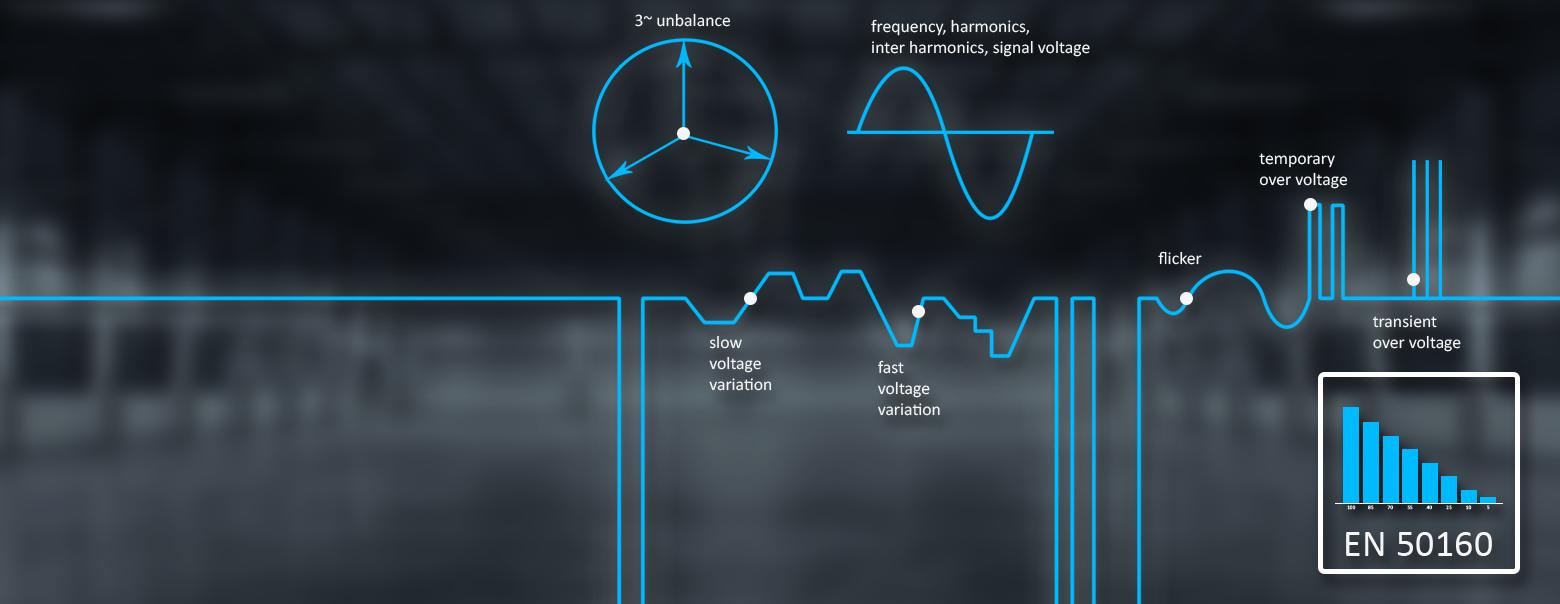 Kalibration für Netzanalyzer & Leistungsmessgeräte