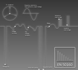 Netzqualitätsanalyse